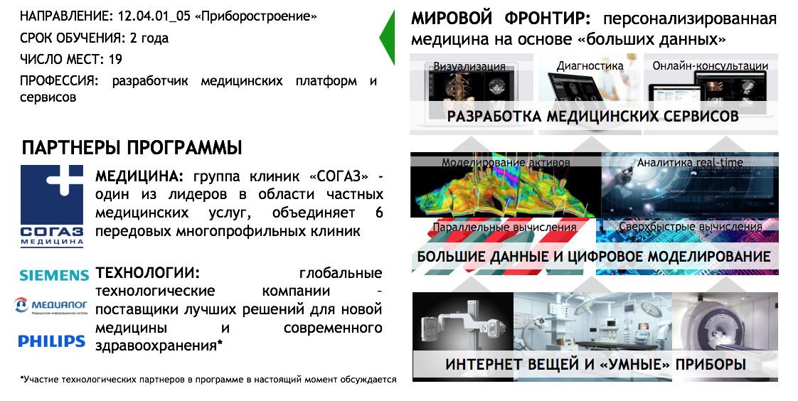 Программа магистратуры Биомедицинские информационные системы и технологии